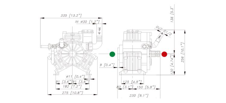 prueba motor